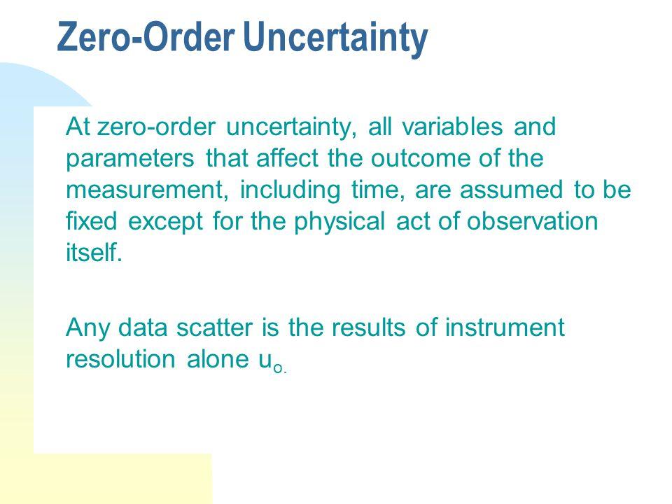 Zero-Order Uncertainty