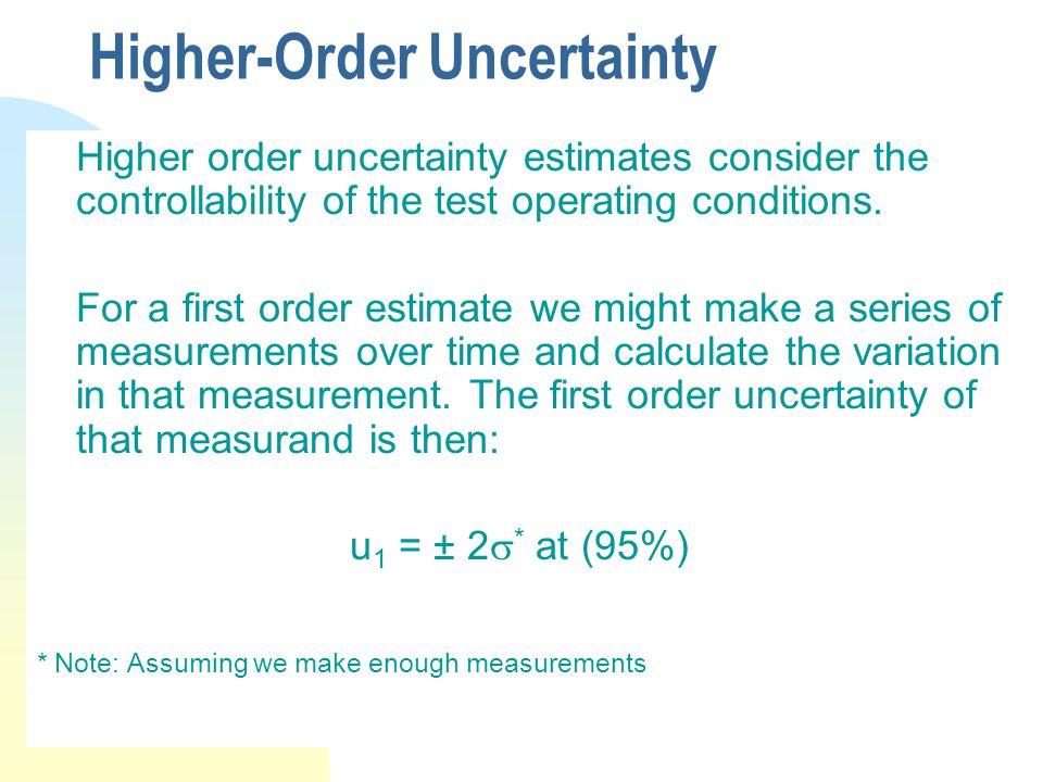 Higher-Order Uncertainty