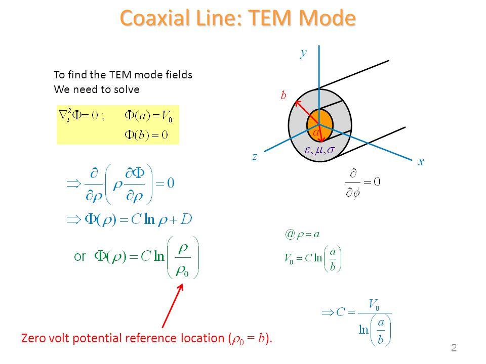 Coaxial Line: TEM Mode y z x