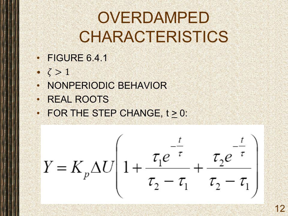 OVERDAMPED CHARACTERISTICS