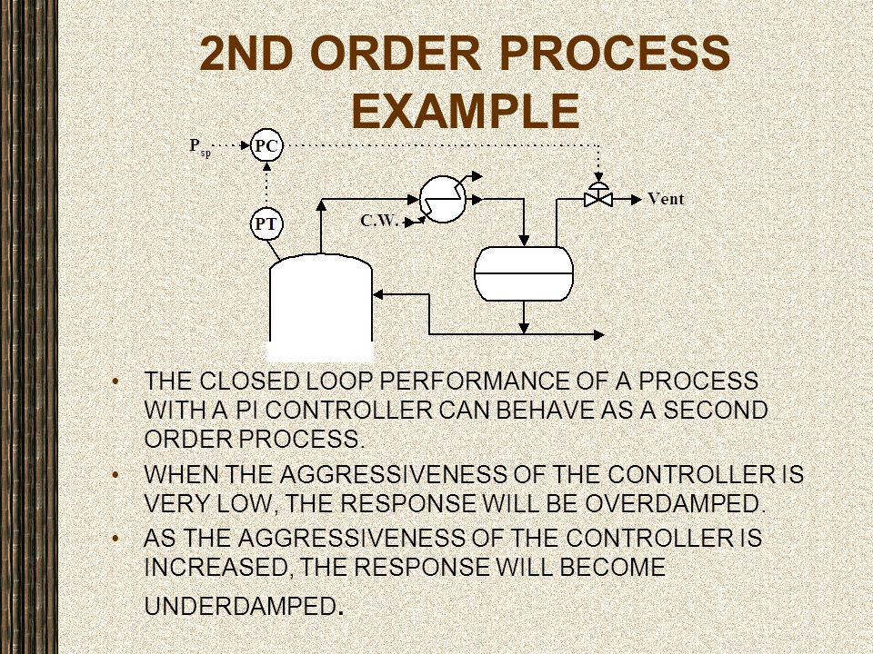 2nd Order Process Example
