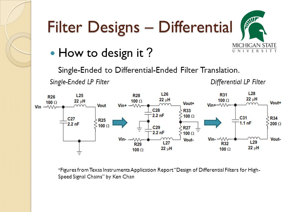 Filter Designs – Differential