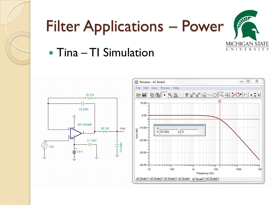 Filter Applications – Power