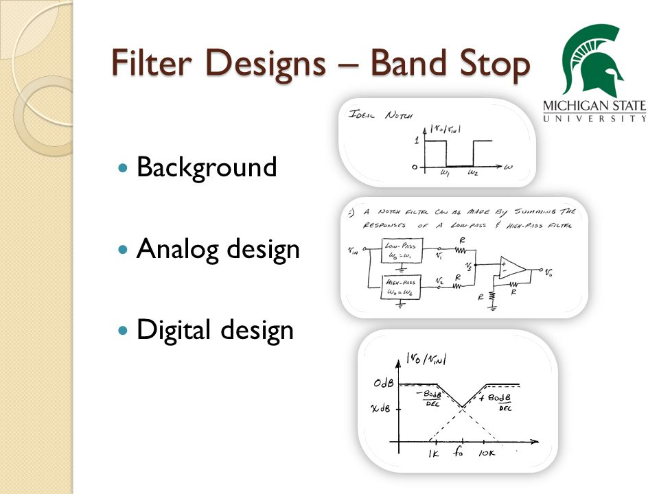 Filter Designs – Band Stop