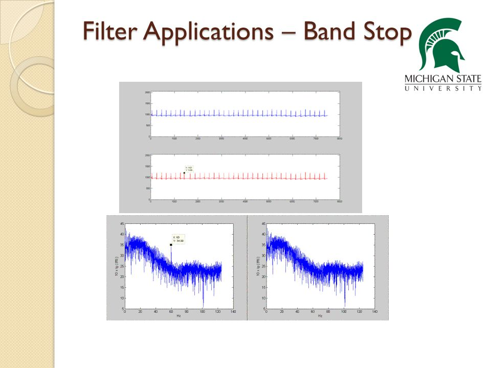 Filter Applications – Band Stop
