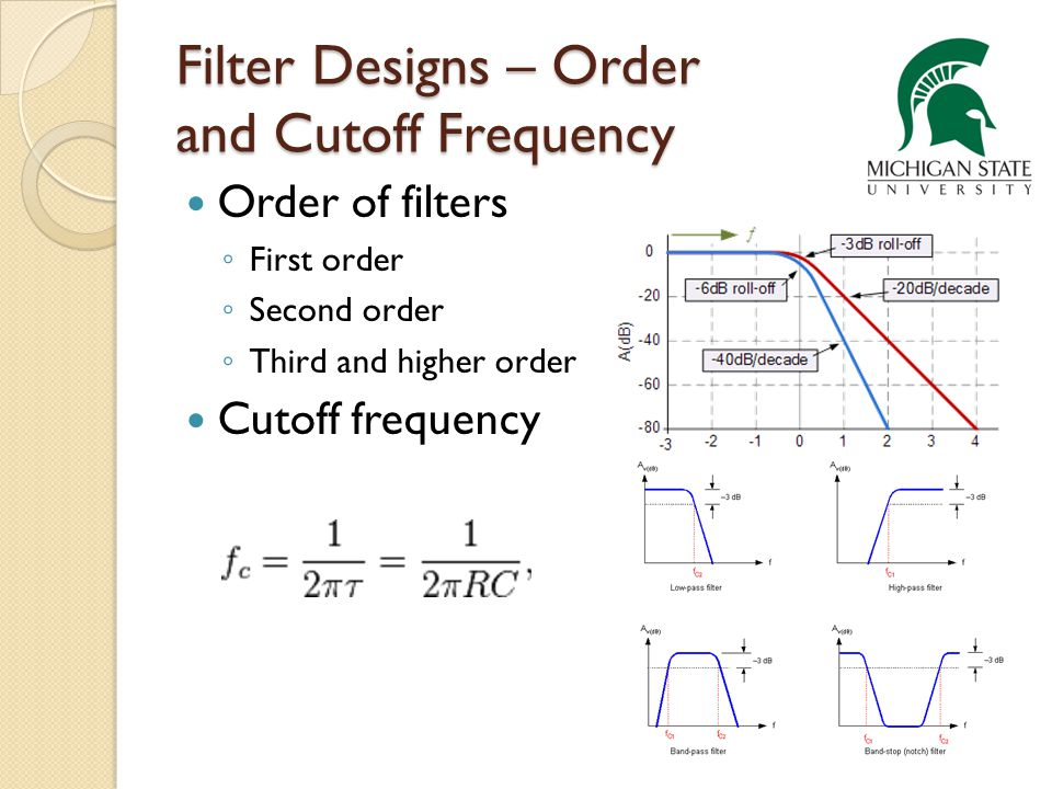 Filter Designs – Order and Cutoff Frequency