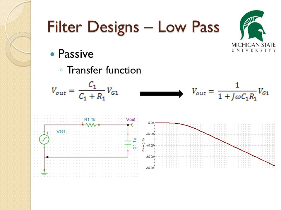 Filter Designs – Low Pass