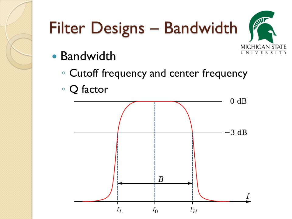Filter Designs – Bandwidth