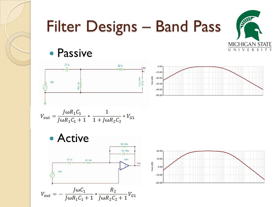 Filter Designs – Band Pass