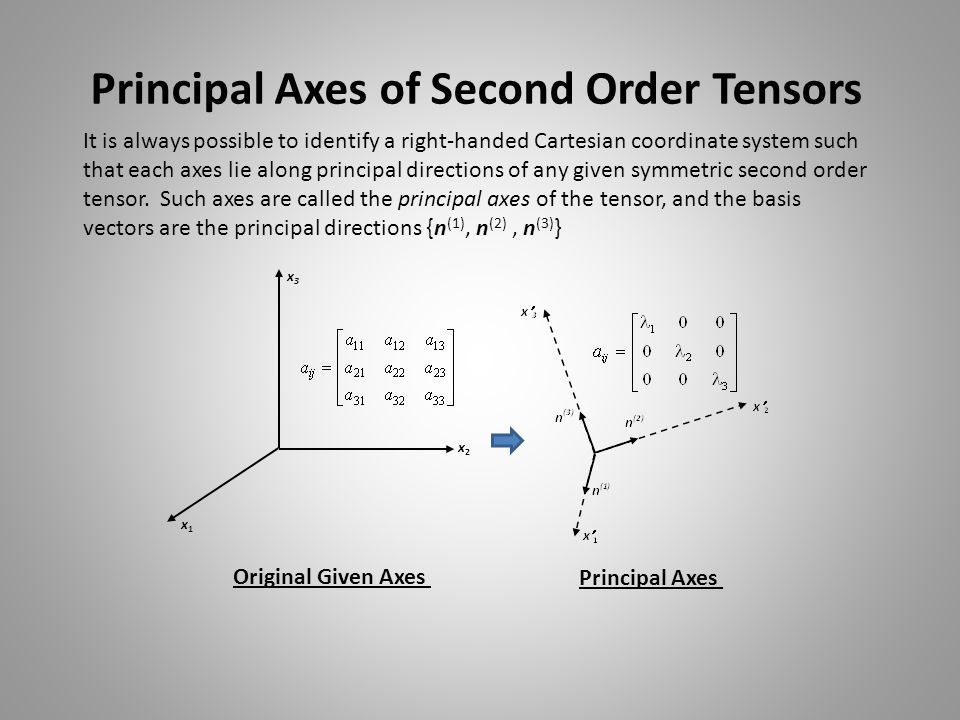 Principal Axes of Second Order Tensors