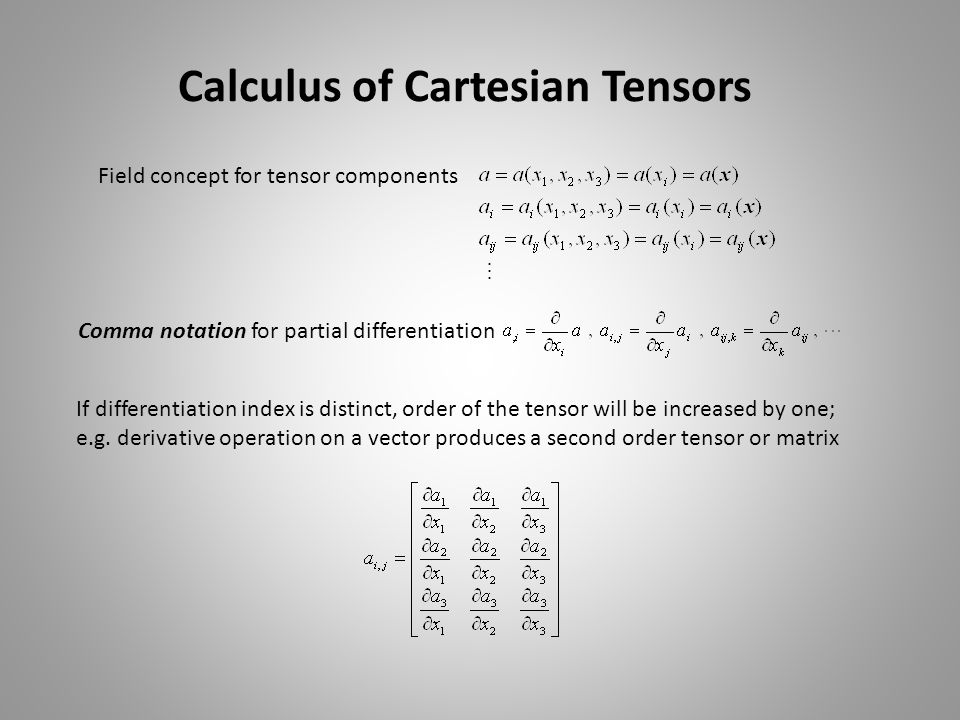 Calculus of Cartesian Tensors