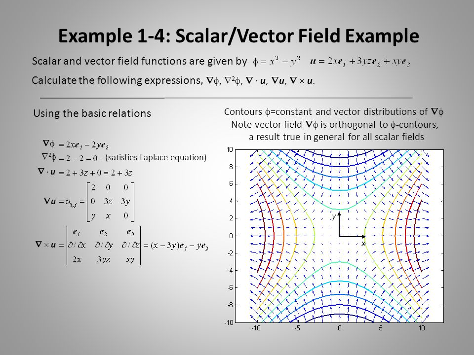Example 1-4: Scalar/Vector Field Example
