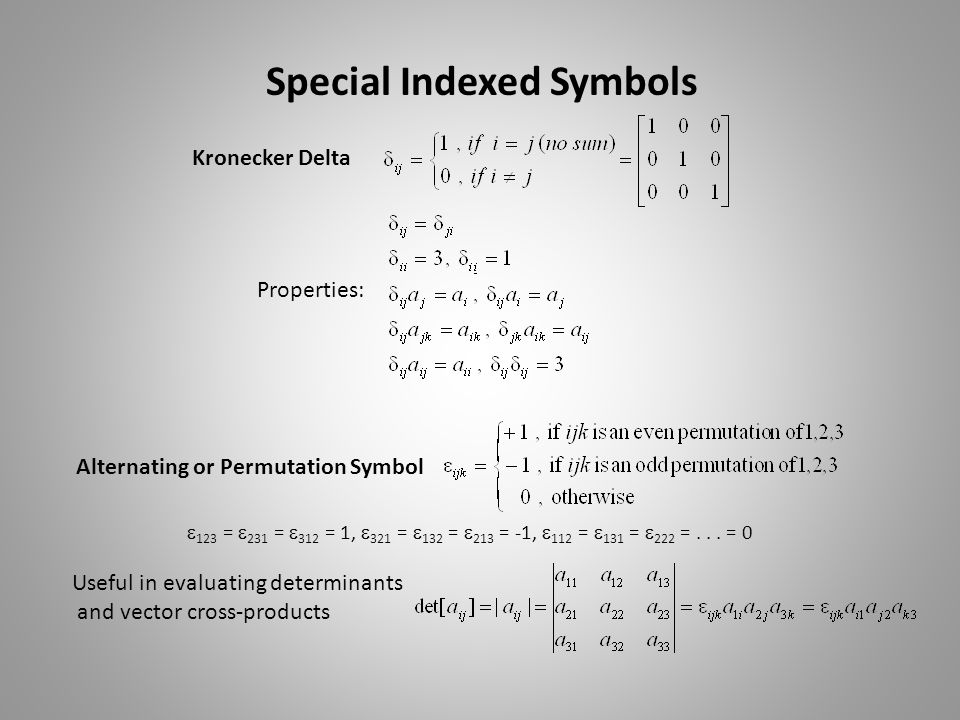 Special Indexed Symbols