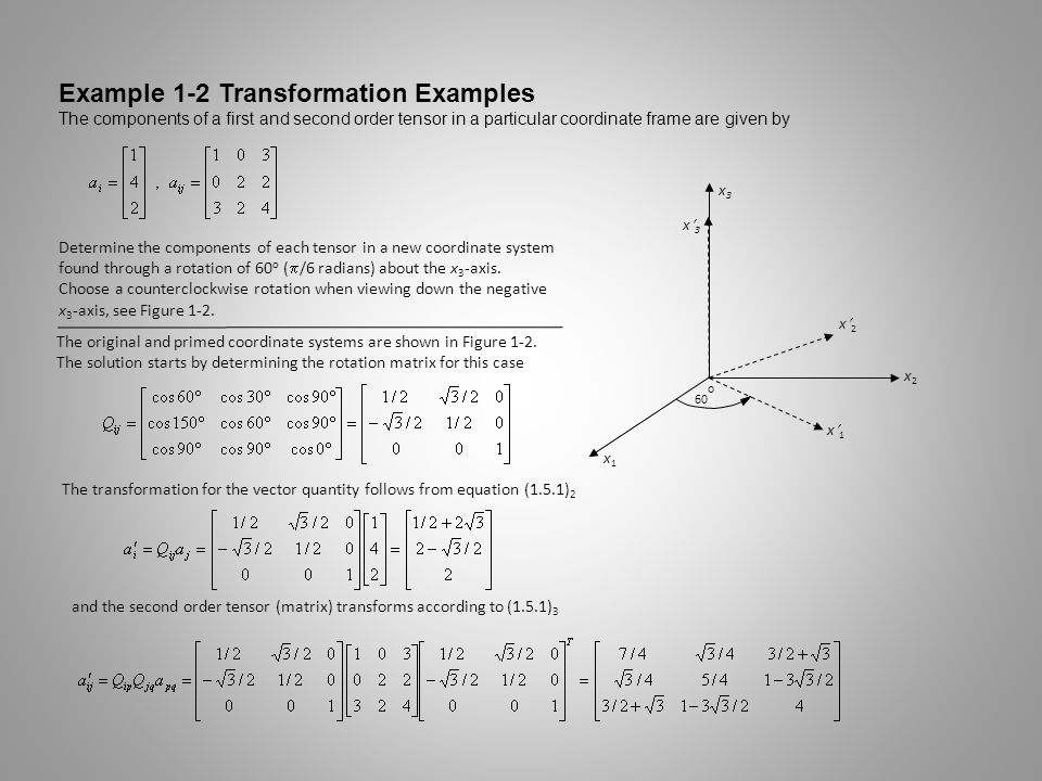 Example 1-2 Transformation Examples