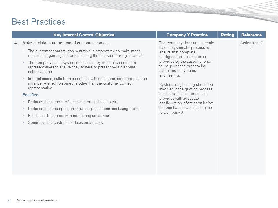 Key Internal Control Objective