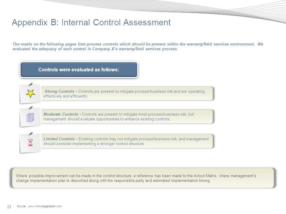 Appendix B: Internal Control Assessment