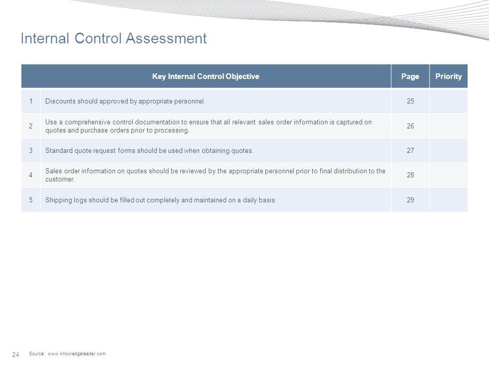 Internal Control Assessment