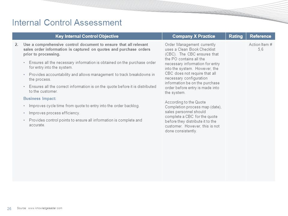 recommendation for internal control over sales States that a significant deficiency in internal control is a deficiency or  combination of  deficiencies and provides recommendations to address those  deficiencies 11  introduced in the year, this may lead to sales cut-off.