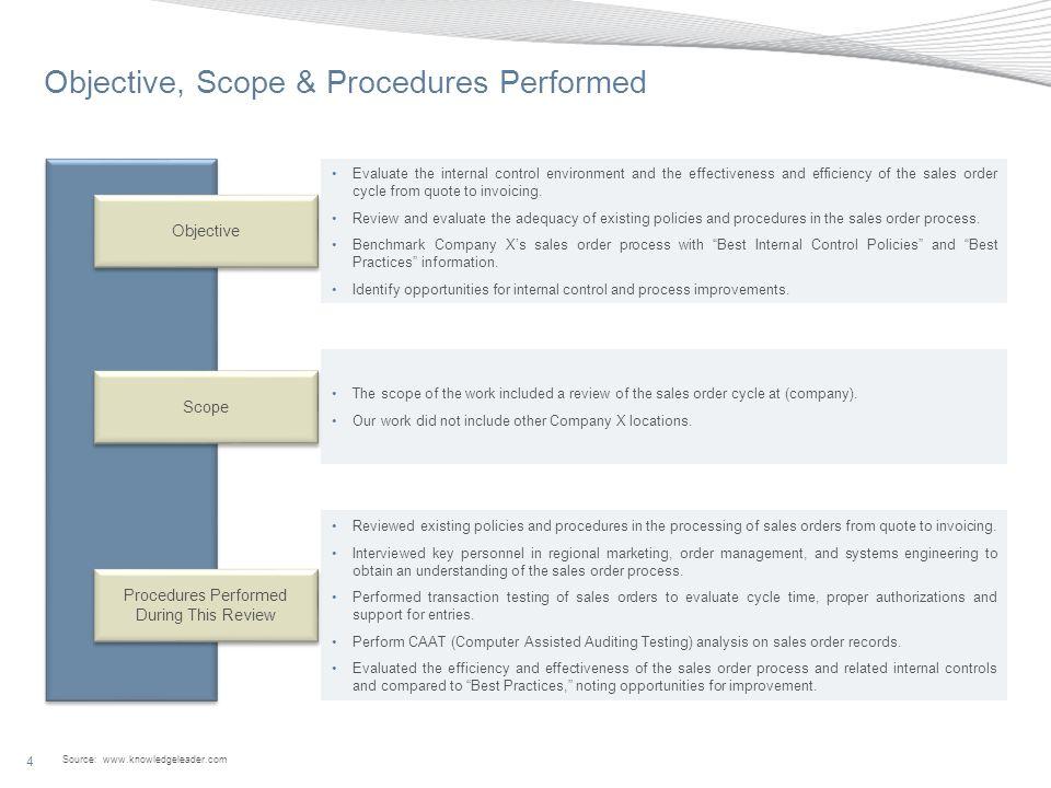 Objective, Scope & Procedures Performed