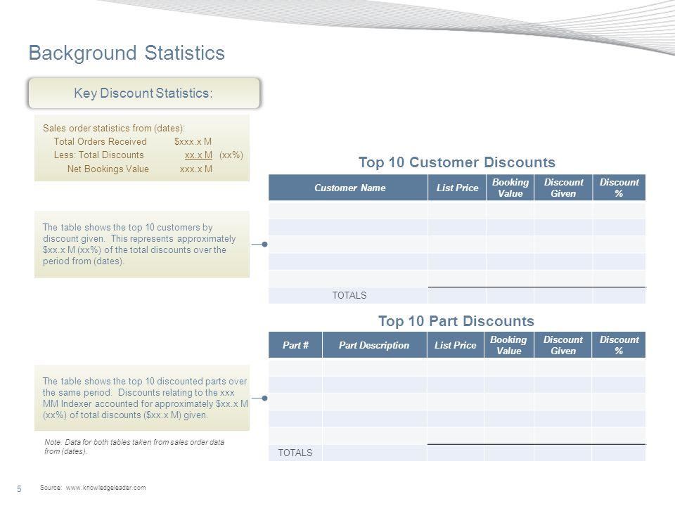 Background Statistics