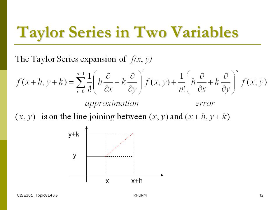 Taylor Series in Two Variables