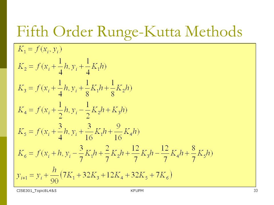 Fifth Order Runge-Kutta Methods