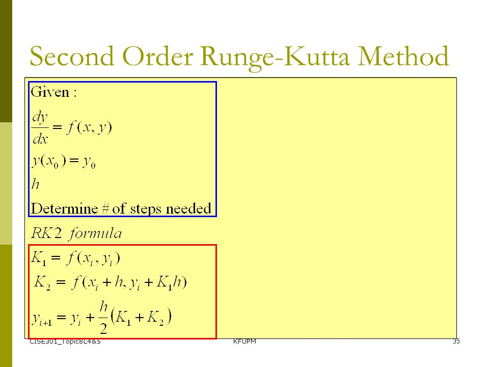 Second Order Runge-Kutta Method