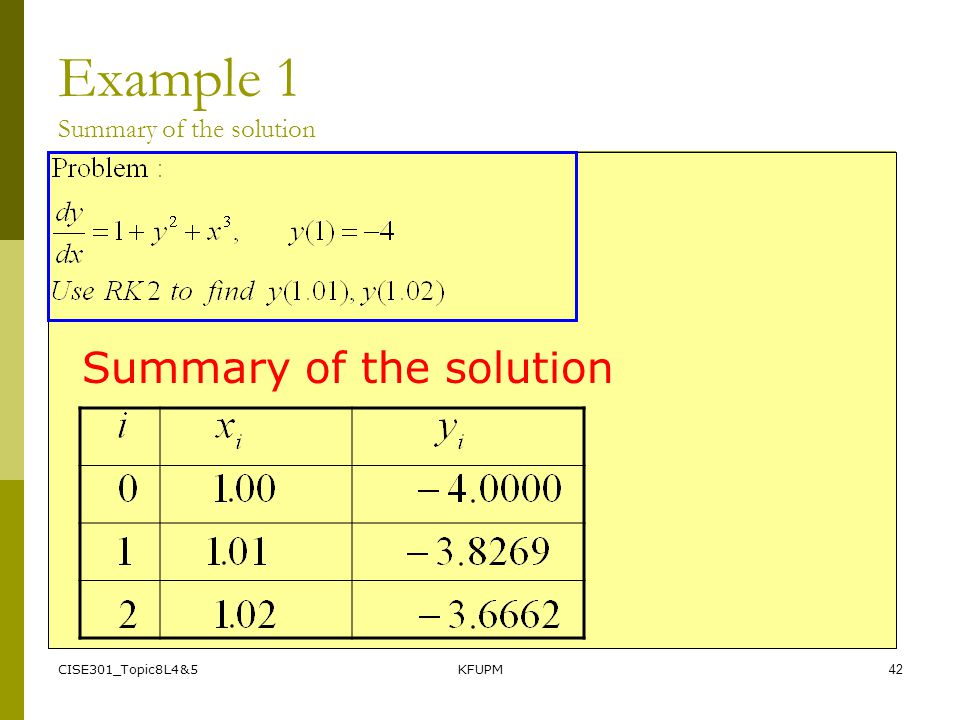 Example 1 Summary of the solution