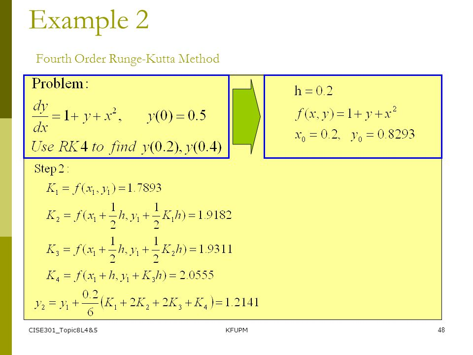 Example 2 Fourth Order Runge-Kutta Method