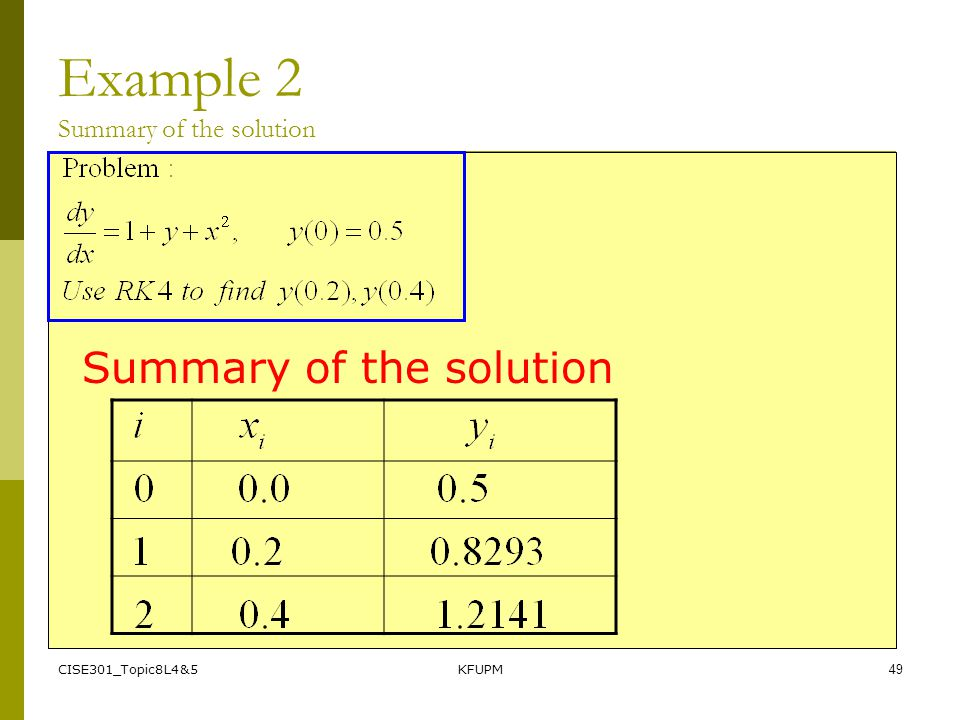 Example 2 Summary of the solution