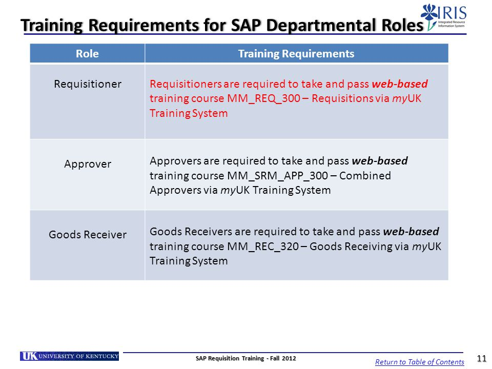 Training Requirements for SAP Departmental Roles