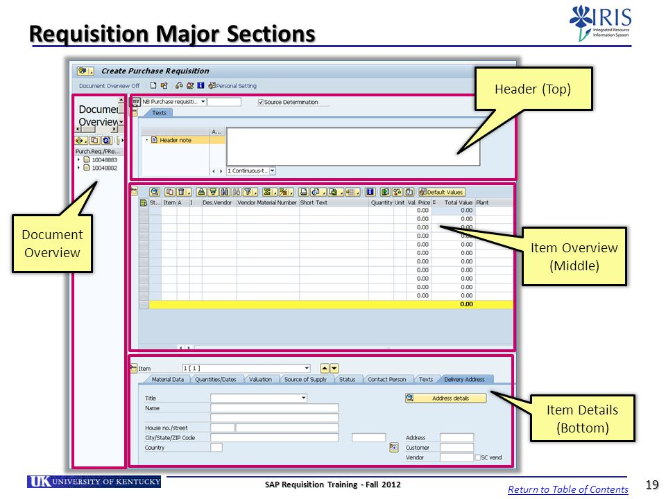 Requisition Major Sections