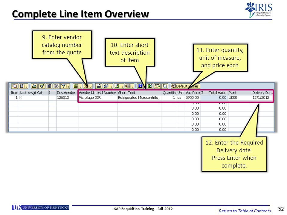 Complete Line Item Overview