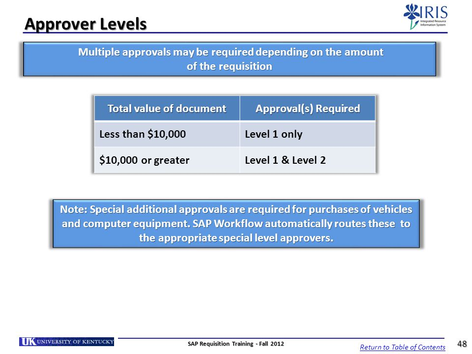 Approver Levels Multiple approvals may be required depending on the amount. of the requisition. Total value of document.