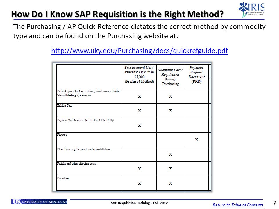 How Do I Know SAP Requisition is the Right Method