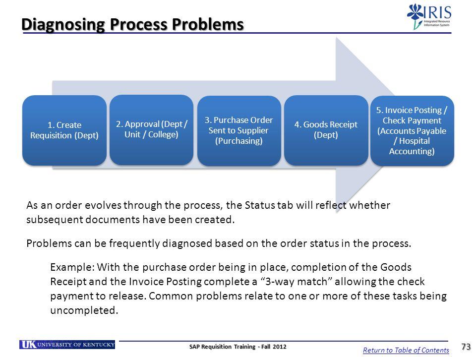 Diagnosing Process Problems