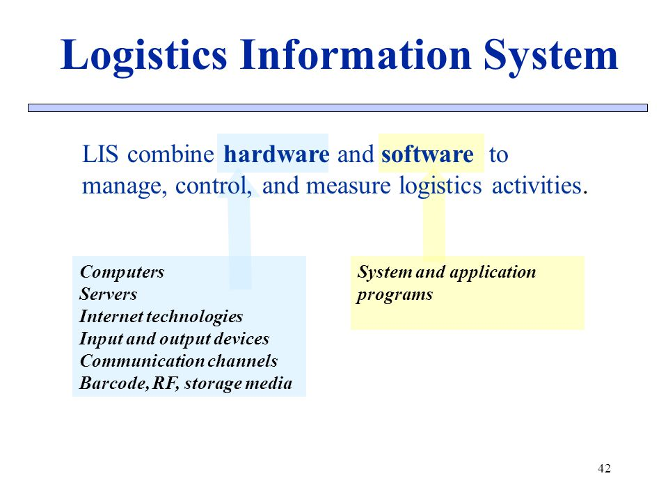 logistics information management Q: how do you squeeze the most reliability, accuracy, and cost efficiency out of today's supply chain a: smart information technology (it) is fundamental to success leading manufacturers know the importance of effective logistics management getting your product to the right place, just in time.