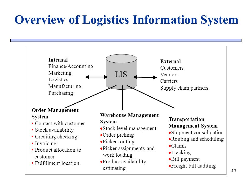 Overview of Logistics Information System