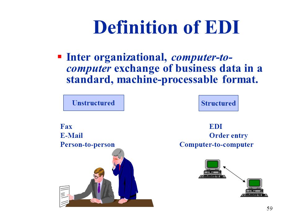 Definition of EDI Inter organizational, computer-to-computer exchange of business data in a standard, machine-processable format.