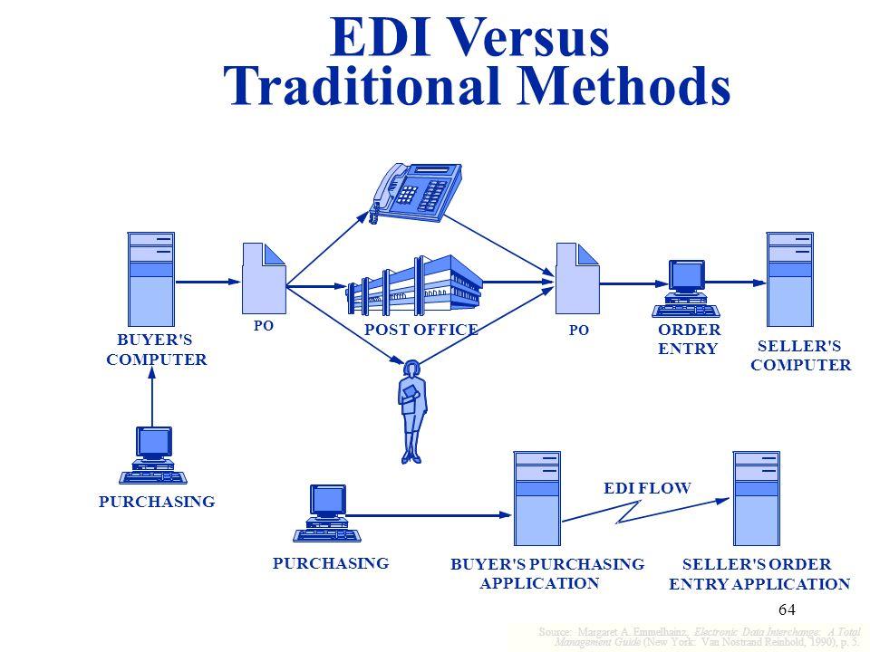EDI Versus Traditional Methods