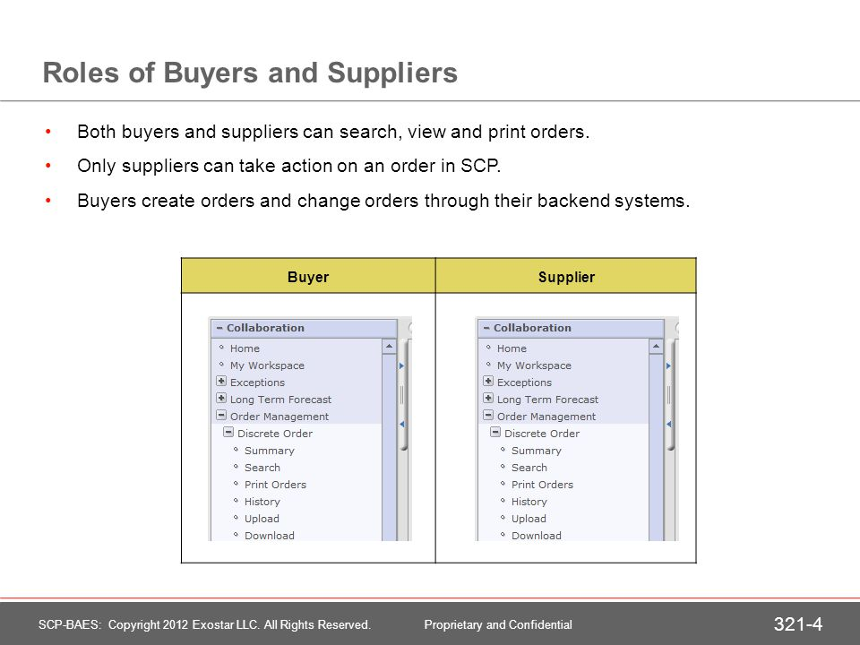 Supplier Actions for Discrete Orders
