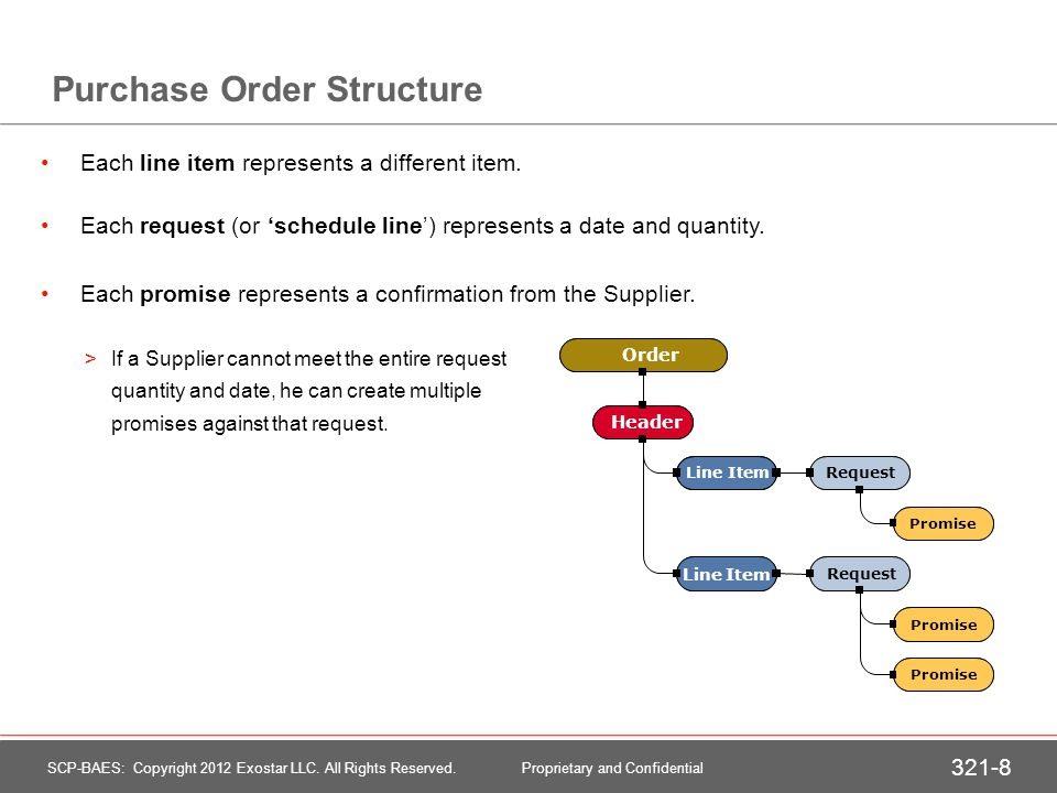 Purchase Order - Example