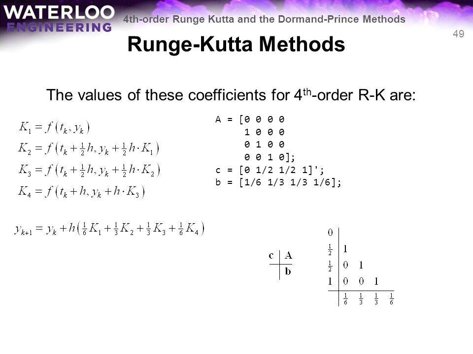 4th-order Runge Kutta and the Dormand-Prince Methods