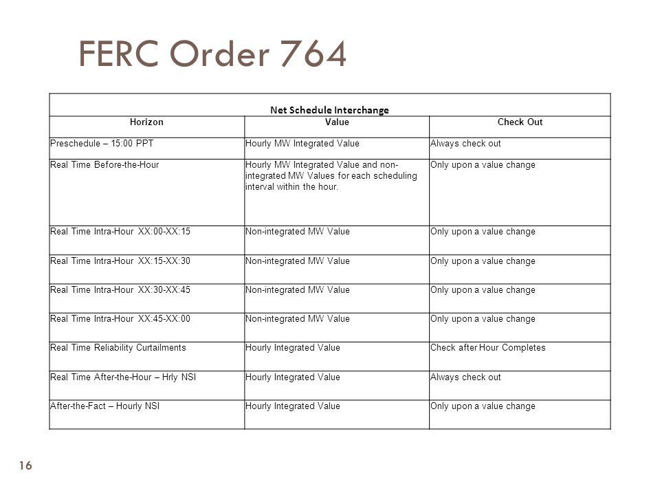 Net Schedule Interchange