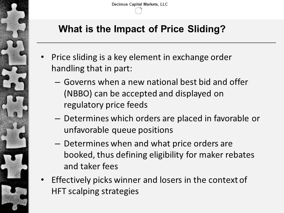 What is the Impact of Price Sliding