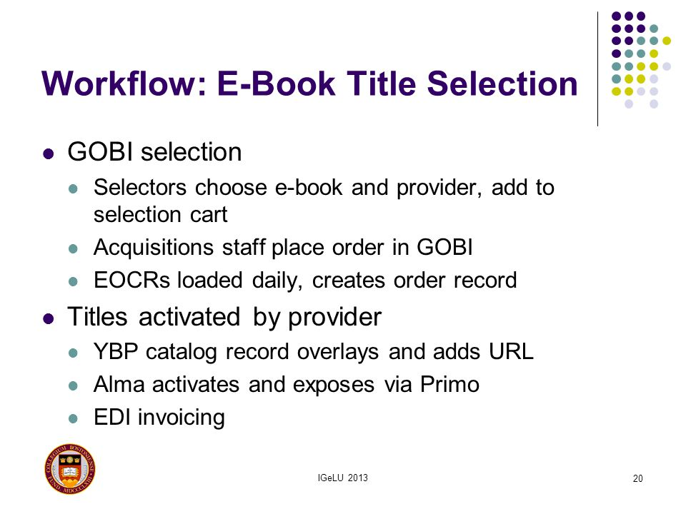 Workflow: E-Book Title Selection