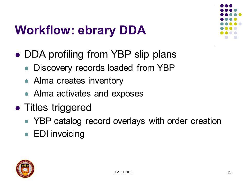Workflow: ebrary DDA DDA profiling from YBP slip plans