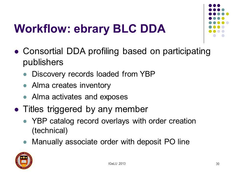Workflow: ebrary BLC DDA