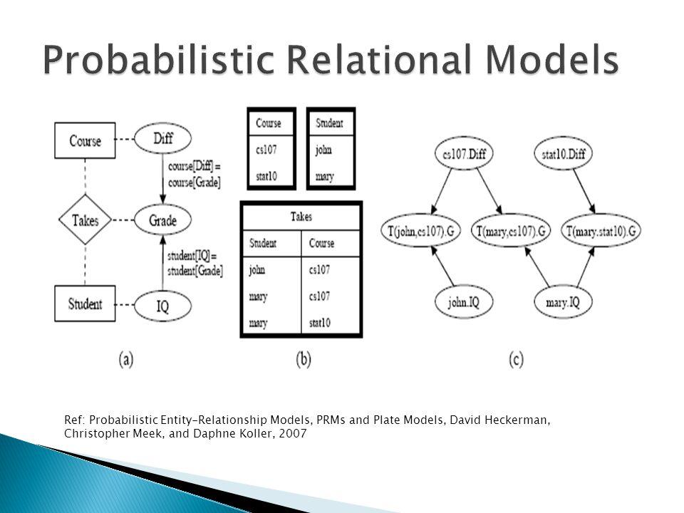 Probabilistic Relational Models