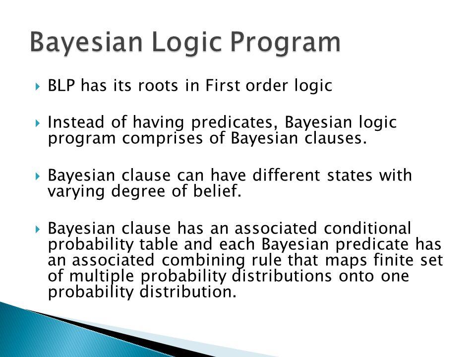 Bayesian Logic Program